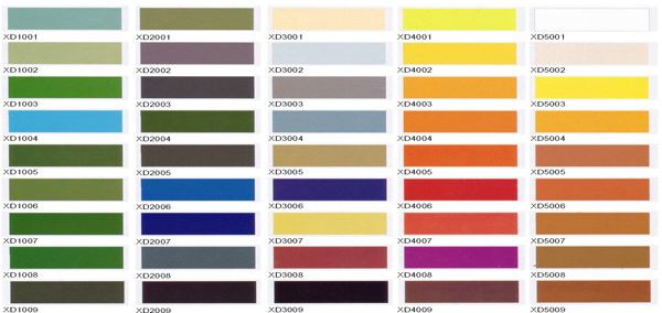 Anodized aluminum colors